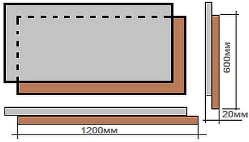 схема укладки гипсоволоконных листов