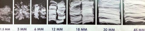 размеры фиброволокна