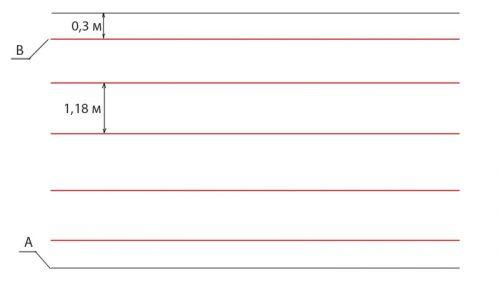 схема расчета количества направляющих