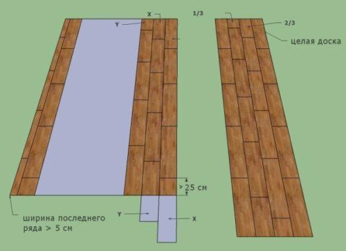 Схема укладки ламелей с указанием длины первых панелей каждого ряда