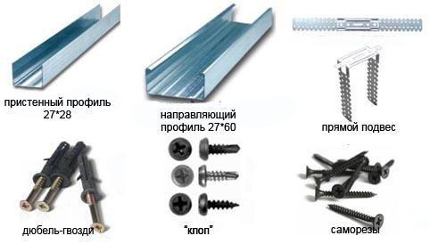 элементы для изготовления каркаса