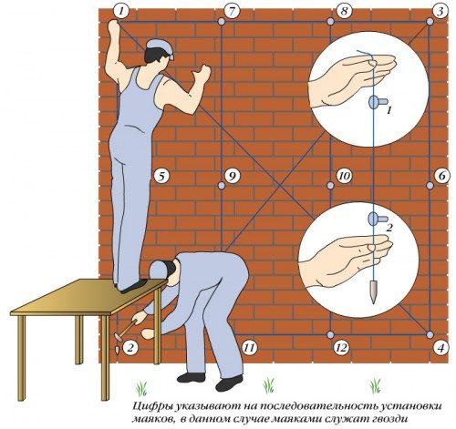 проверка стены