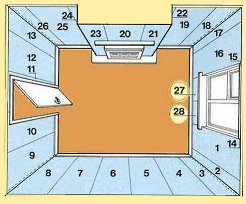 Схема оклейки стен бумажными обоями