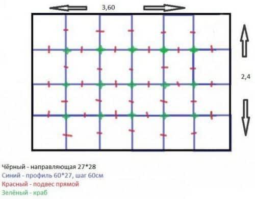 Примерная схема монтажа каркаса подвесного потолка