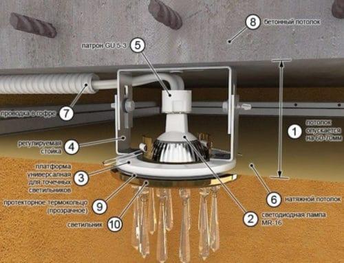 Схема монтажа встроенного светильника