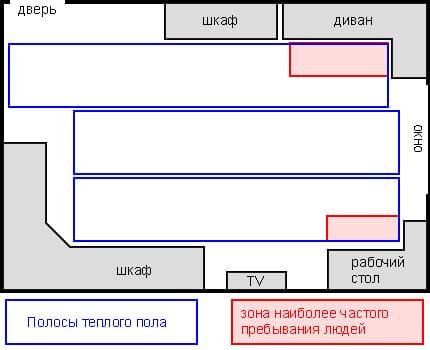 План размещения ИК-пленки