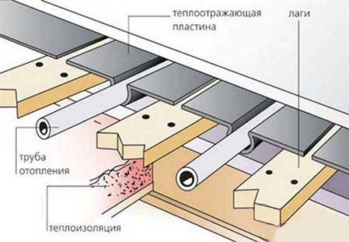 Реечная система