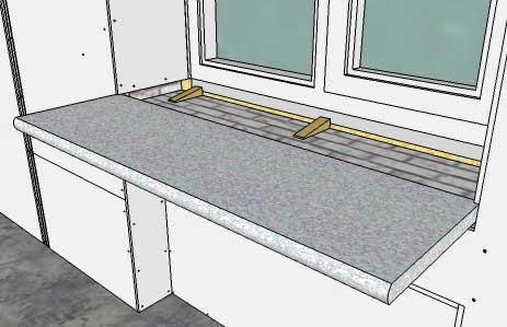 Схема монтажа подоконника на клинья, когда нужен уклон в сторону помещения