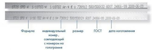 Надпись на дистанционной рамке