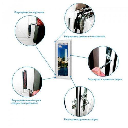 Места регулировки балконной двери