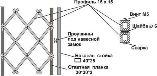 Схема установки раздвижной решетки