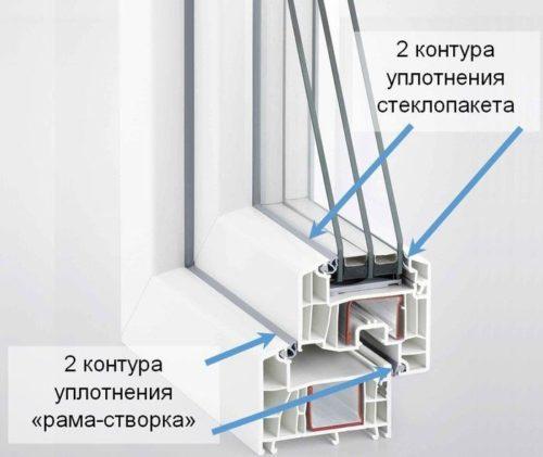 уплотнитель пластикового окна