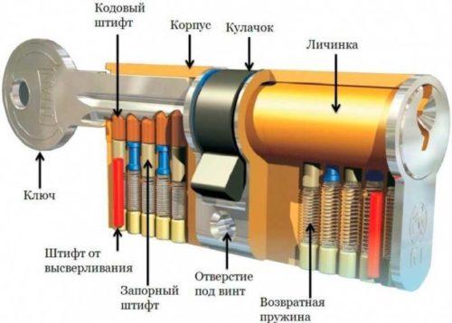 Цилиндровый замок схема