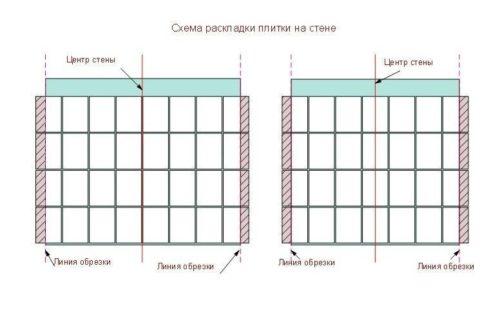 симметричная плитка