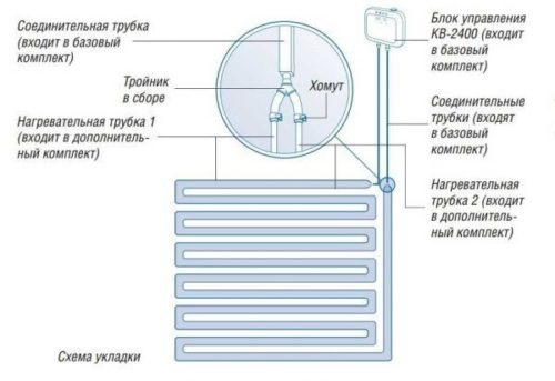 Капиллярный электрический теплый пол UNIMAT AQUA