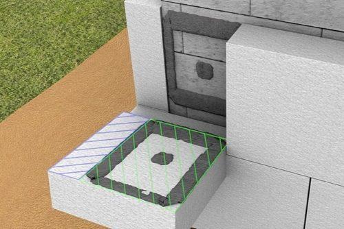 площадь контакта утеплителя со стеной