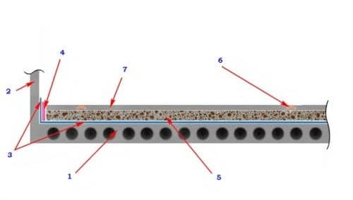 схема утепления керамзитом