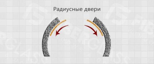 Радиусная дверь схема