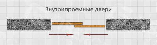 внутрипроемная дверь схема