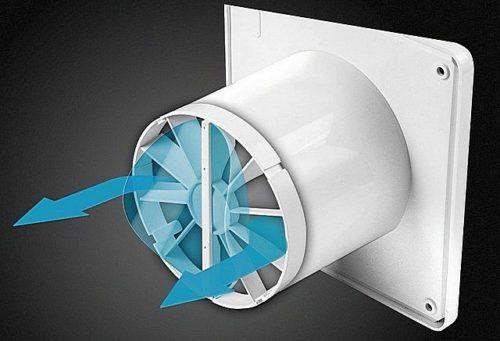 Принцип работы мембранного клапана