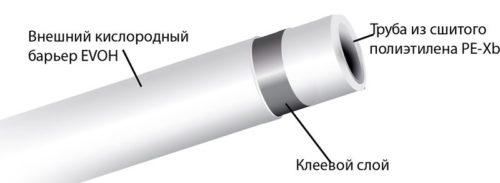 Двухслойная труба