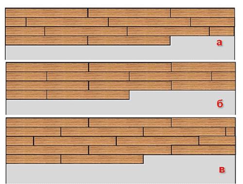 Схема смещения панелей ламината