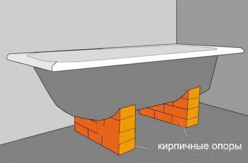 Схема установки ванны на кирпичные опоры