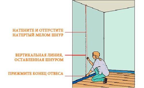 Способ нанесения вертикальной линии на стену