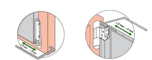 Схема регулировки по горизонтали