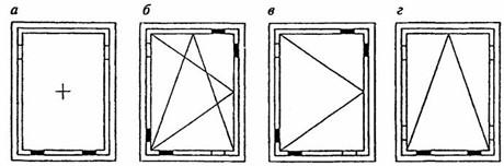 Схема установки опорных прокладок между стеклопакетом и профилем створки