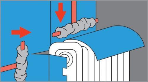 Таким образом клеится стена за радиатором