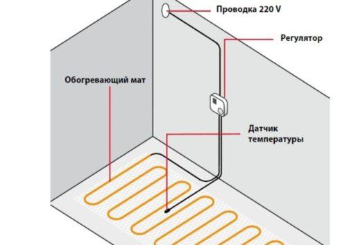 Схема электрического «теплого пола»