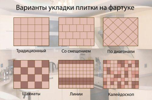 Схемы основных способов укладки плитки на фартуке