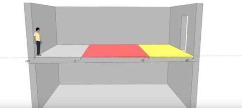 Схема выравнивания пола методом заниженной нулевой отметки