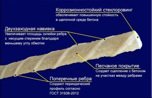 Стеклопластиковая