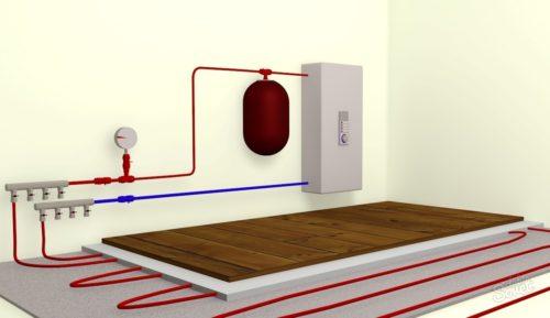 Закрытая система водяного отопления