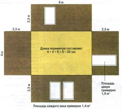 Примерная схема расчета окрашиваемой площади