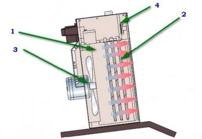 Схема керамического вентилятора