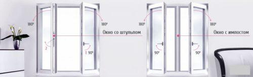 Что такое импост окна и зачем нужен 2