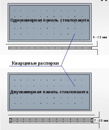 Диаметр прокладок всегда равен ширине камеры