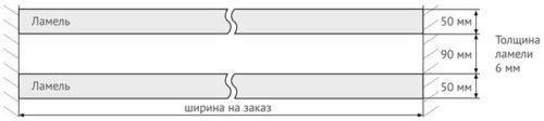 Стандартные размеры решетки