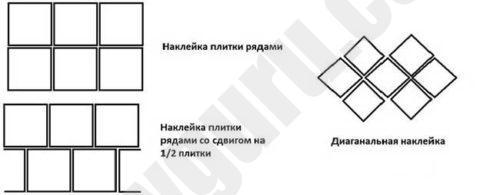 диагональным